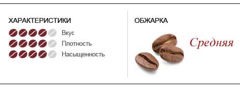 lavazza super gusto купить кофе в зернах